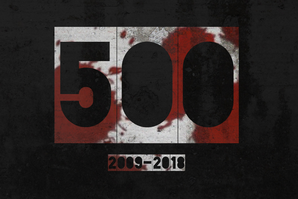 Tatarataaa! 500ste Filmkritik geht auf Horrormagazin.de online